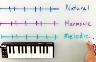 Minor Scales – Natural, Harmonic, and Melodic
