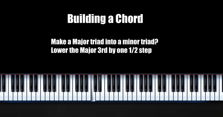 Piano piano chords soul : Piano : neo soul piano chords Neo Soul Piano as well as Neo Soul ...
